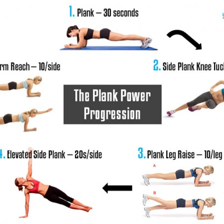 Planke – Workout